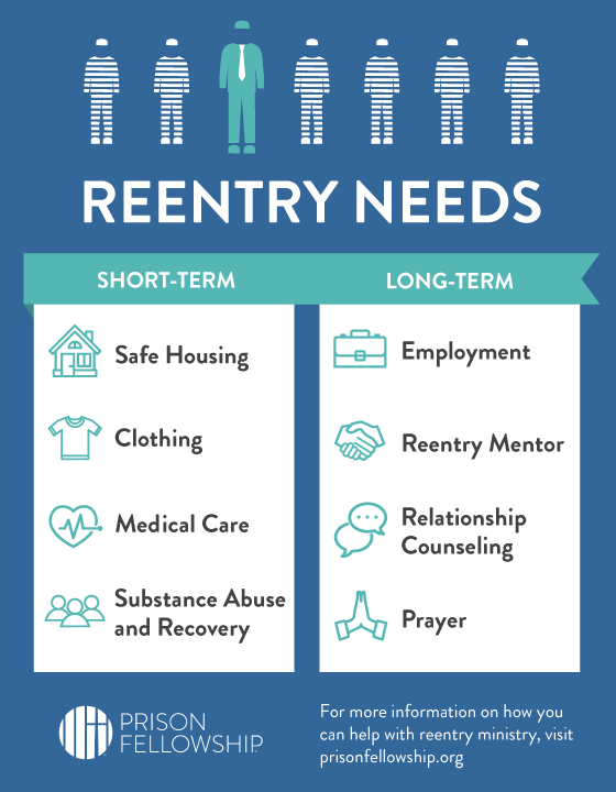 Preparing Your Church for Reentry Ministry